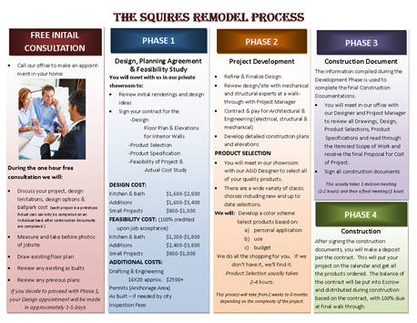 The Squires Process Website